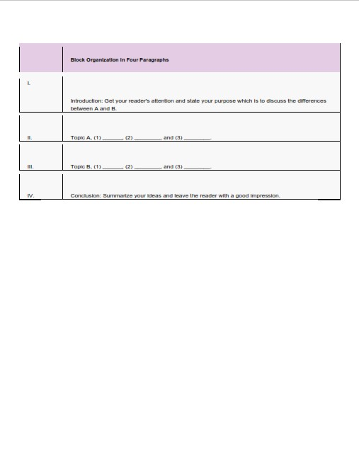 Compare and Contrast Essay Outline Block Method   (PDF)