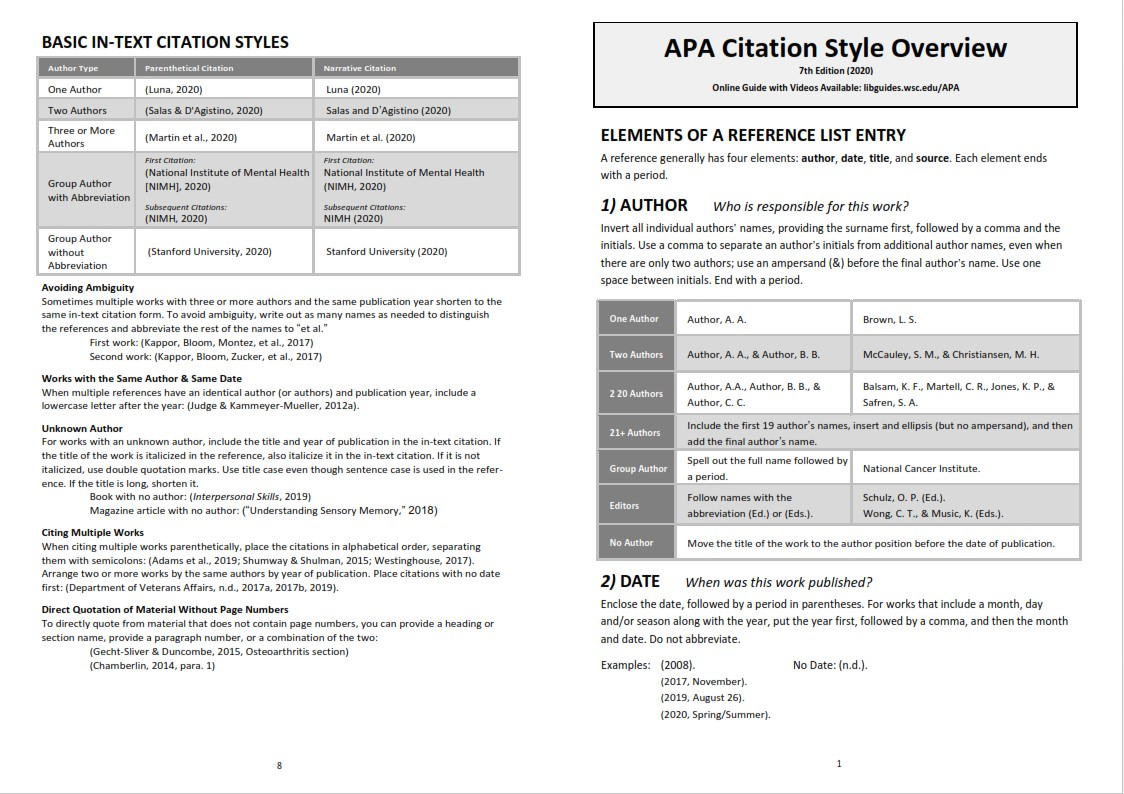 Article Review Example APA