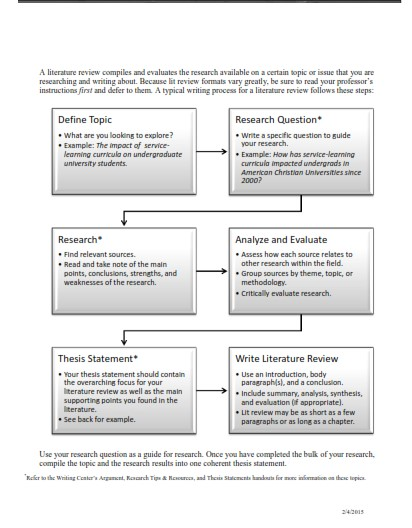 Understanding Literature Review (PDF)