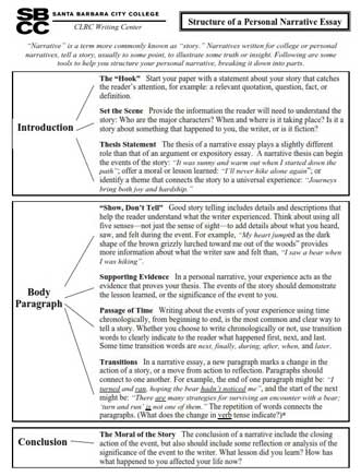 Narrative Essay Outline Template (PDF)