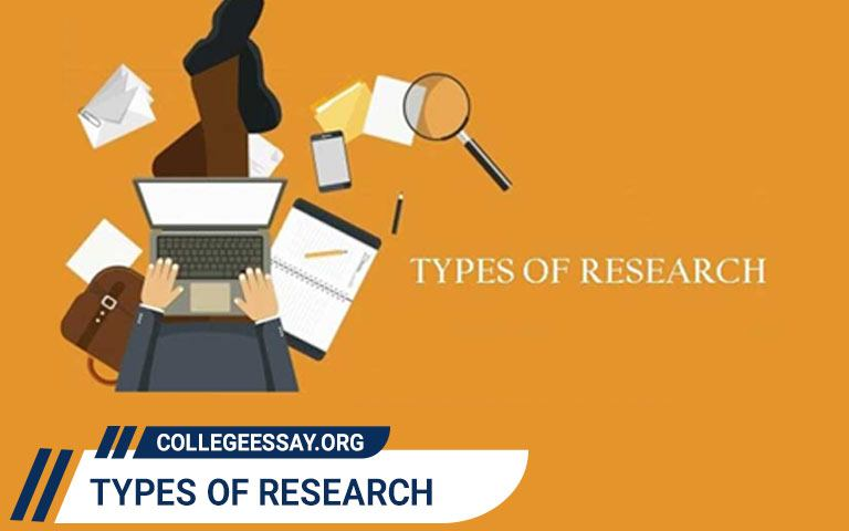 Types of Research - Methodologies and Characteristics